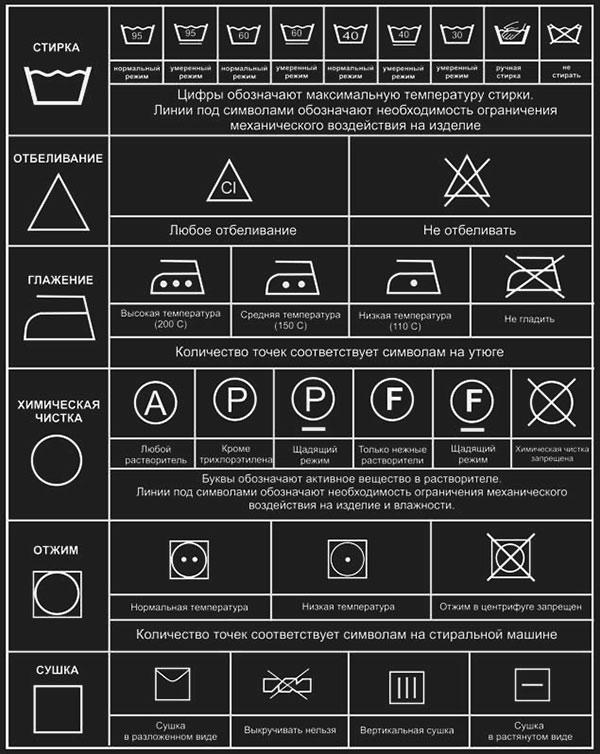 Значки на ярлыках одежды – что значат? Как стирать?